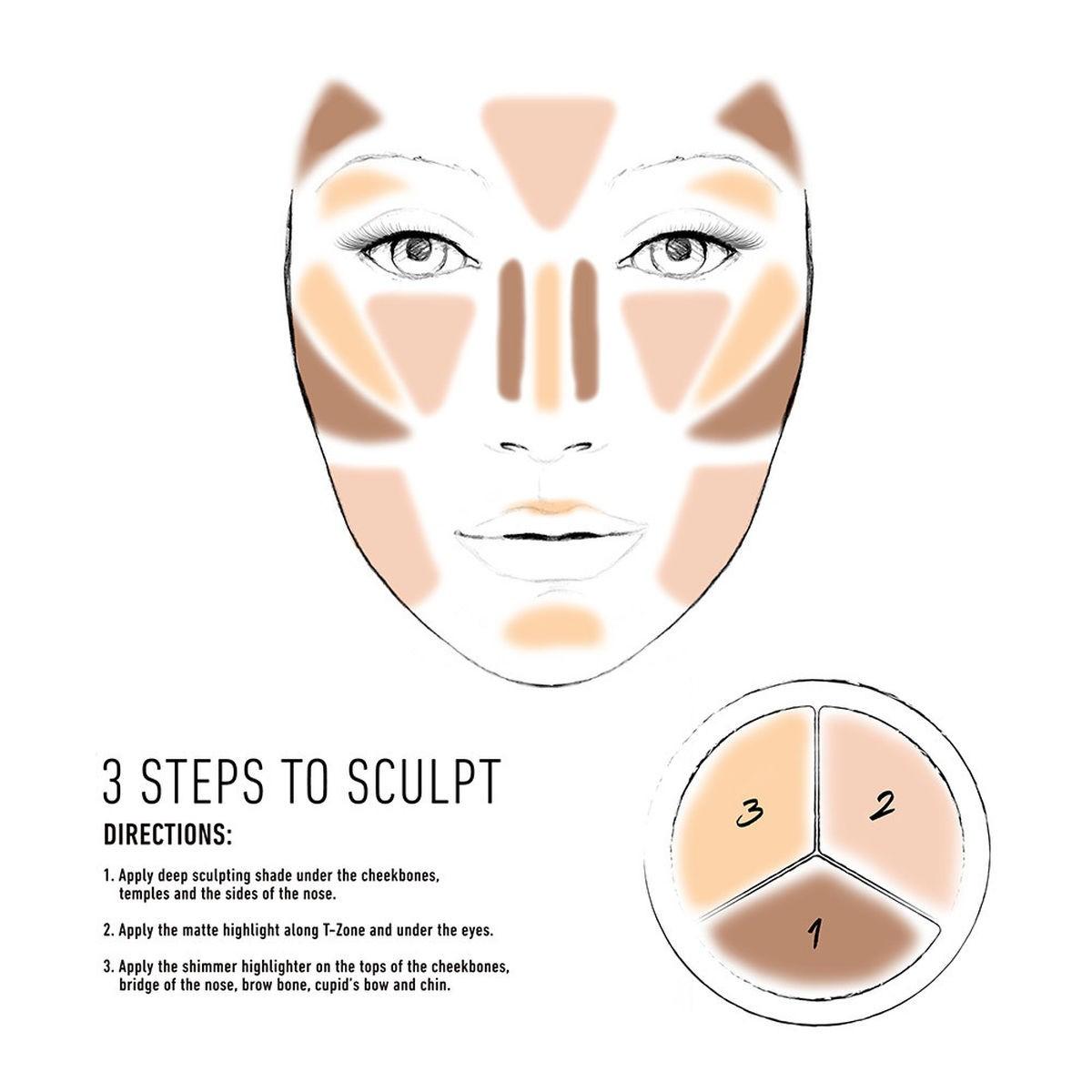 face sculpting palette